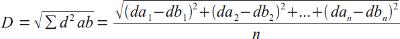 vzorec pre výpočet D-štatistiky